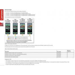 "Lenovo ThinkServer 3.5"" HDD to 5.25"" Tray Convertor Kit - TS150"