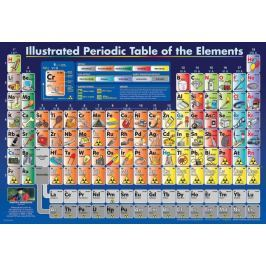 EUROGRAPHICS Puzzle Kreslená periodická tabulka prvků 200 dílků